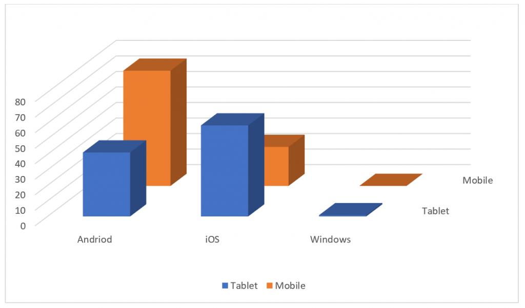 Open source graph