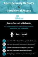 Azure Security Defaults vs Conditional Access